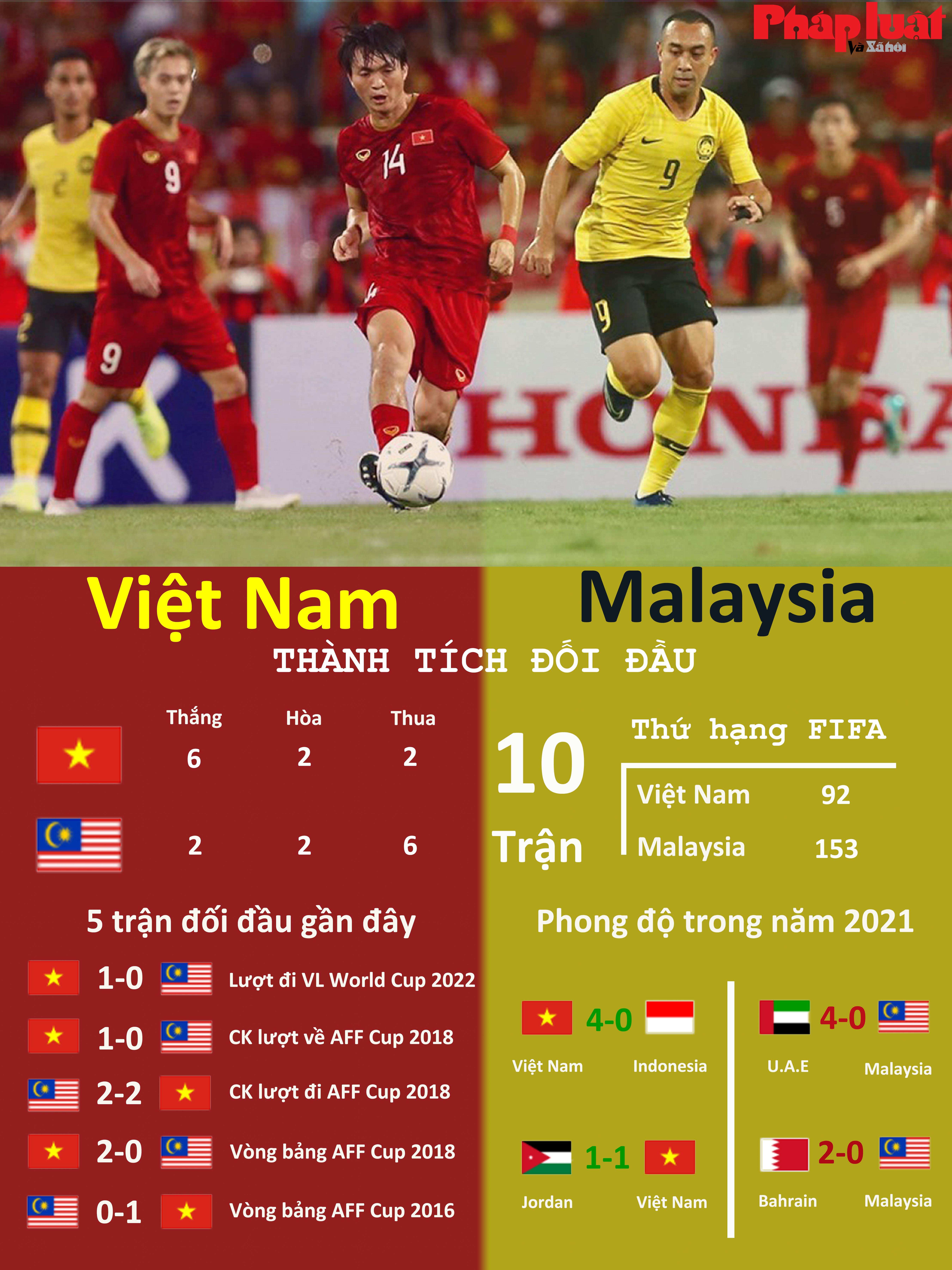 Lịch sử đối đầu giữa Việt Nam và Malaysia